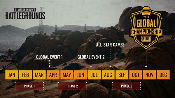 PUBG Esports Global Champions